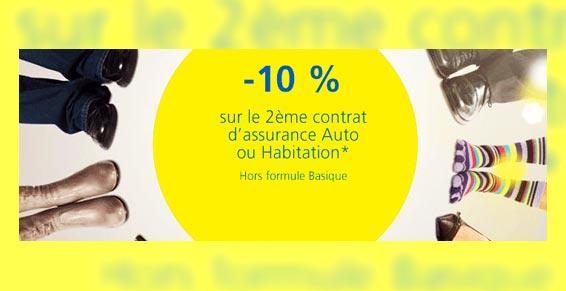 Assurance auto, habitation