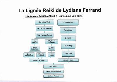 Lignée Lydiane Ferrand
