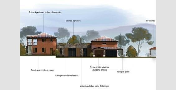 Projet d'une maison individuelle pool house et piscine